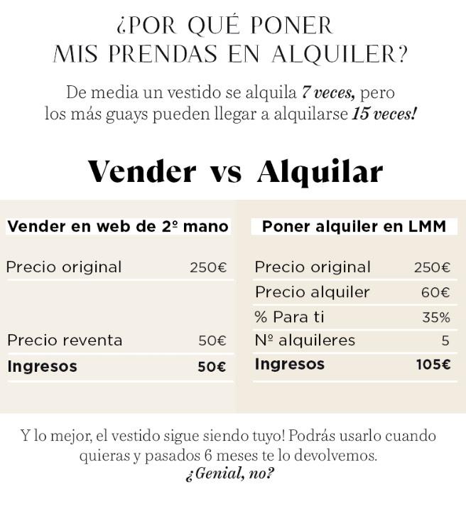Alquilar vs vender
